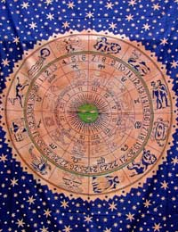 Horoscopes Astrology Zodiac Signs Of The